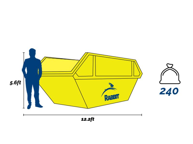 Dimensions of a twelve yard skip