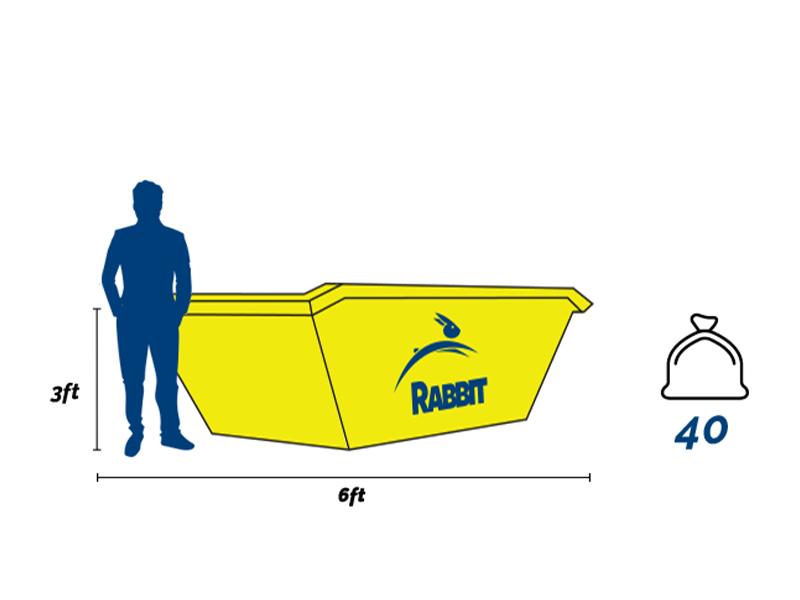 Dimensions of a two-yard skip