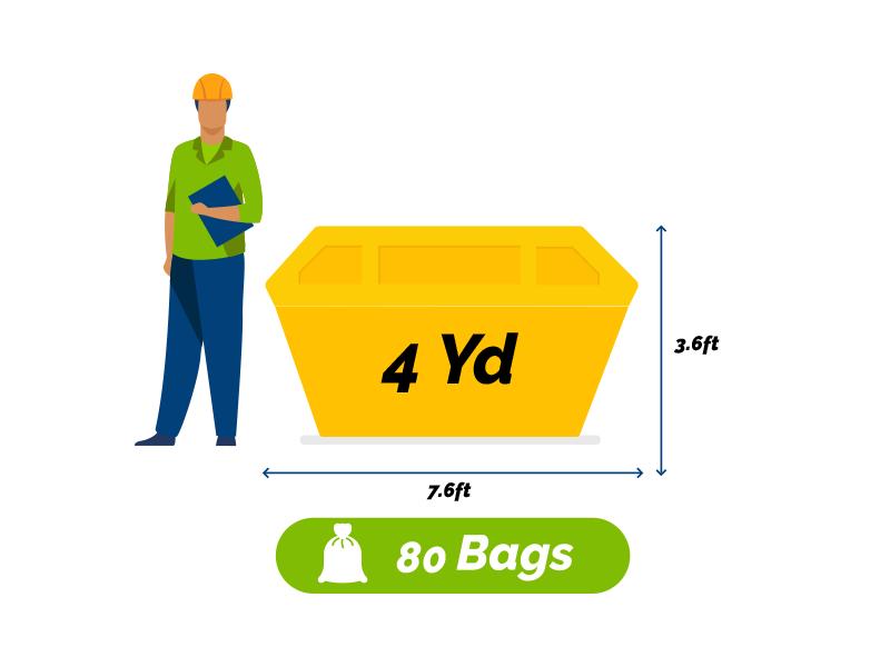 Measurements of a four yard skip