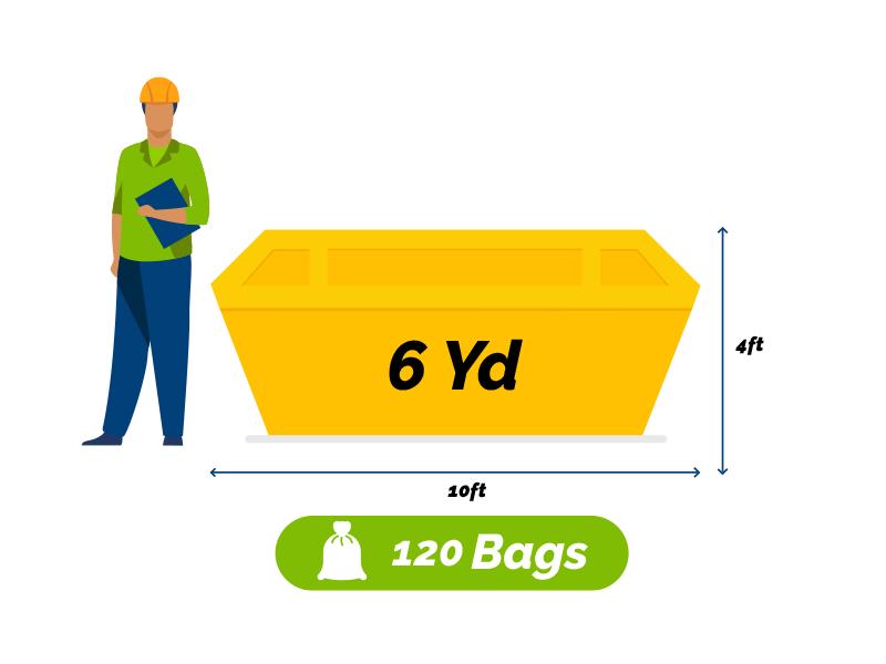 Measurements of a six yard skip