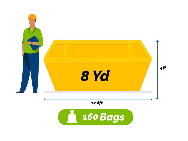 Dimensions of an eight-yard skip
