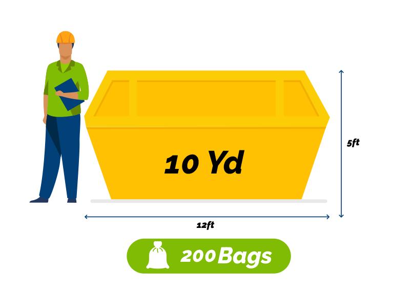 Dimensions of a ten-yard skip