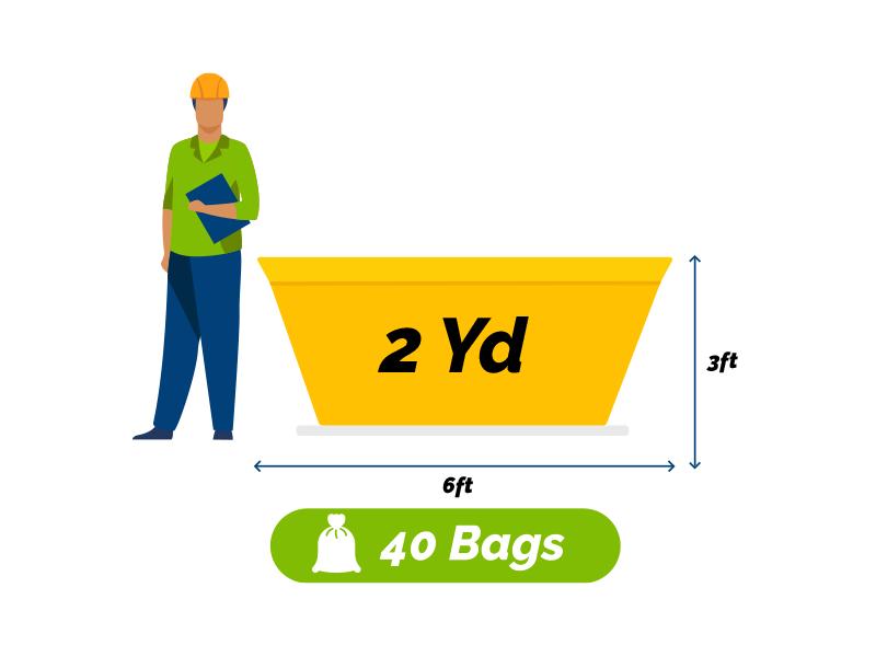 Measurements of a two yard skip